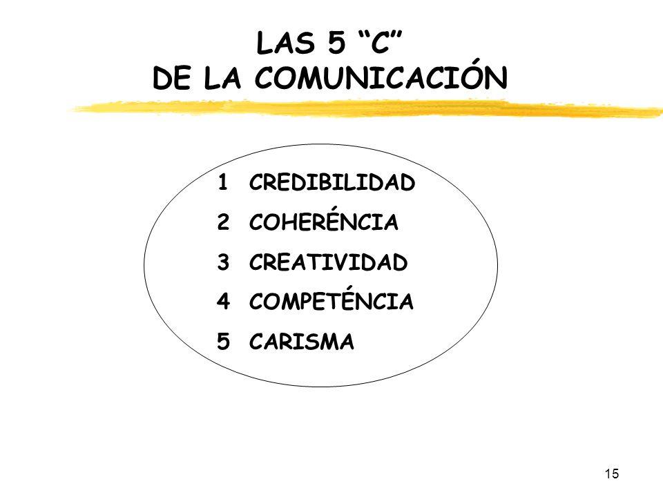LAS 5 C DE LA COMUNICACIÓN