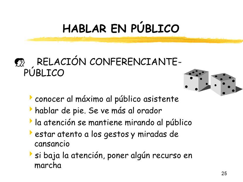 HABLAR EN PÚBLICO RELACIÓN CONFERENCIANTE-PÚBLICO