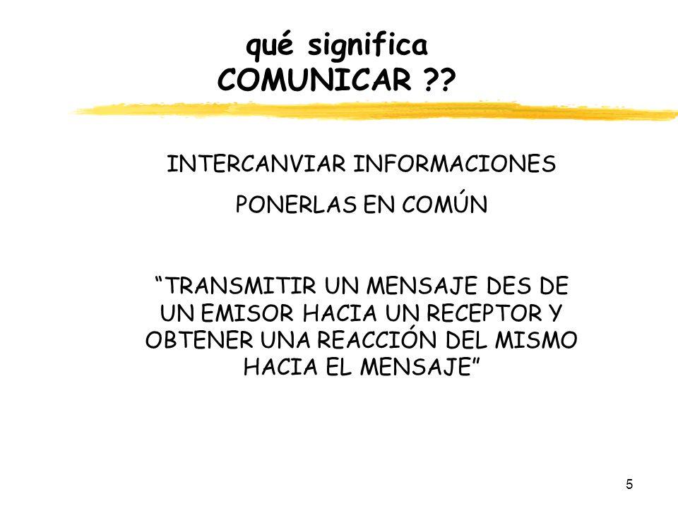 qué significa COMUNICAR