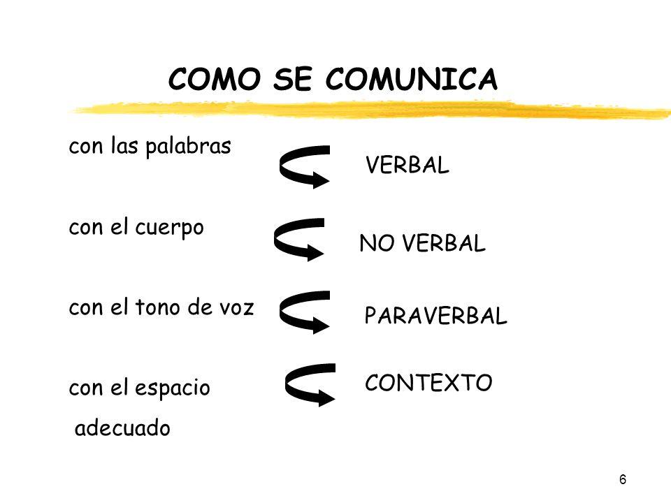 COMO SE COMUNICA con las palabras VERBAL con el cuerpo