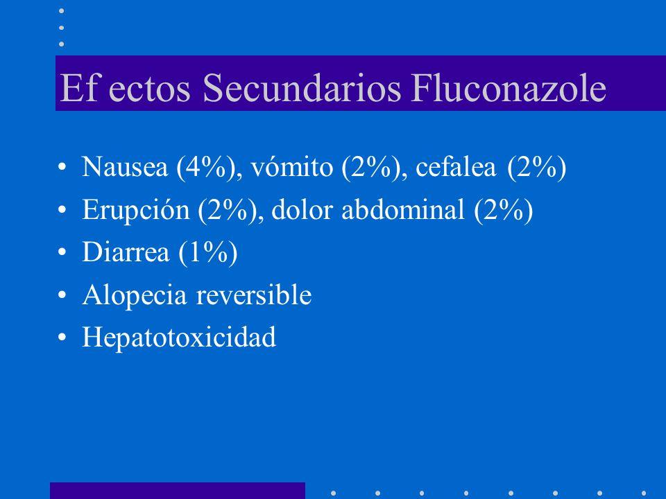 Ef ectos Secundarios Fluconazole