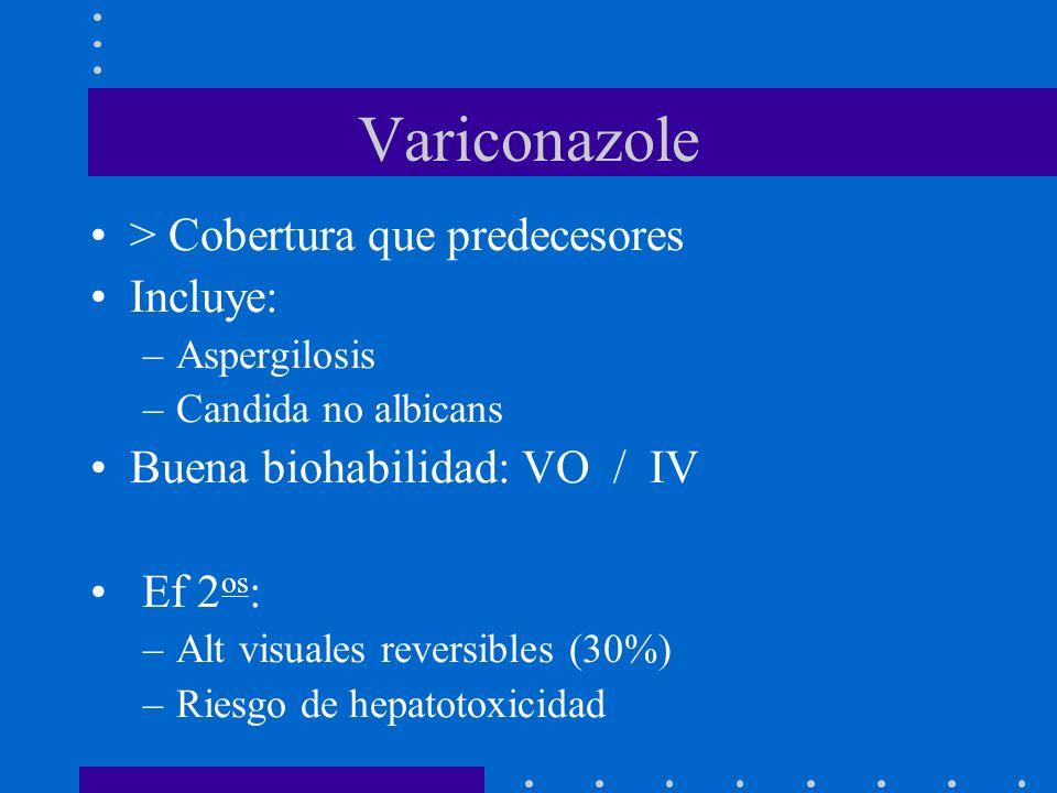 Variconazole > Cobertura que predecesores Incluye: