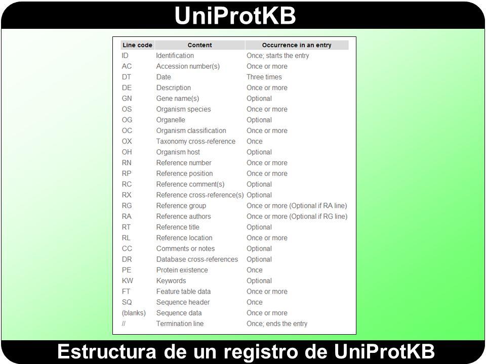 Estructura de un registro de UniProtKB