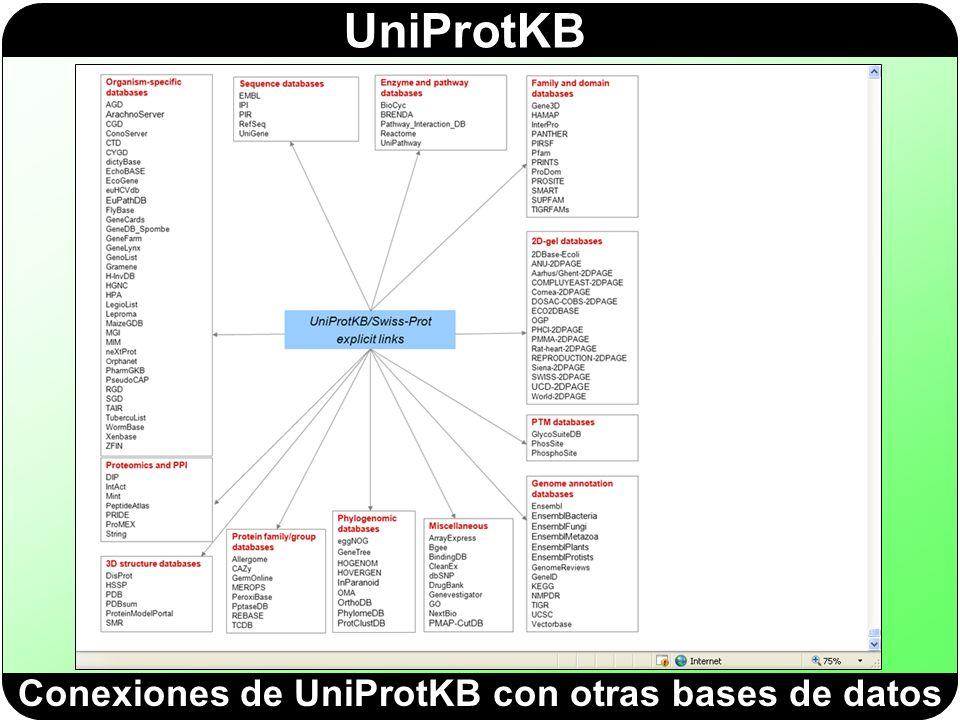Conexiones de UniProtKB con otras bases de datos