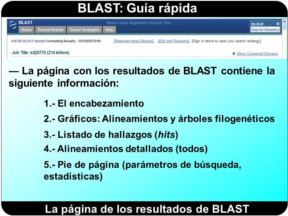 La página de los resultados de BLAST