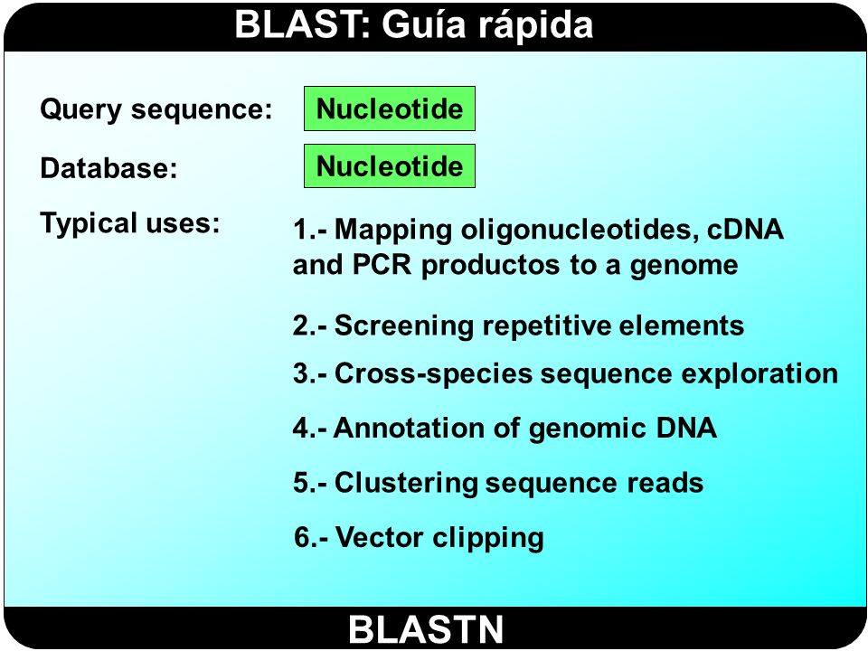 BLASTN Query sequence: Nucleotide Database: Nucleotide Typical uses: