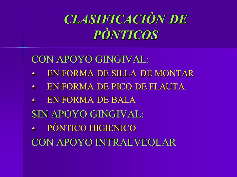 CLASIFICACIÒN DE PÒNTICOS