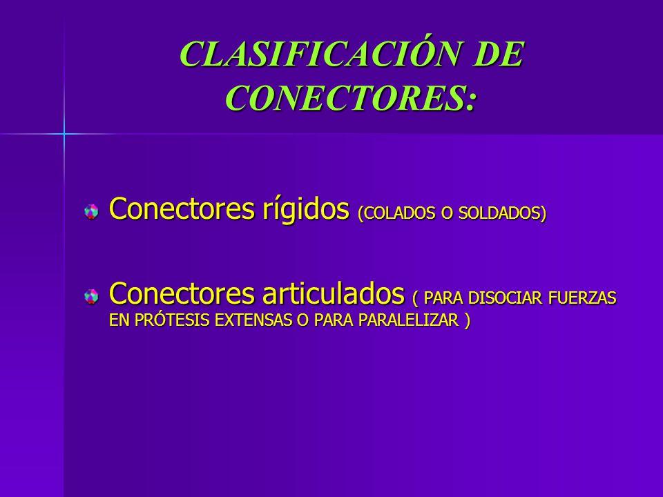 CLASIFICACIÓN DE CONECTORES: