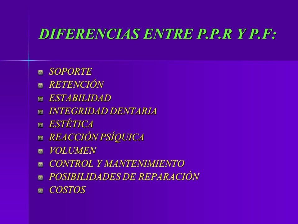 DIFERENCIAS ENTRE P.P.R Y P.F: