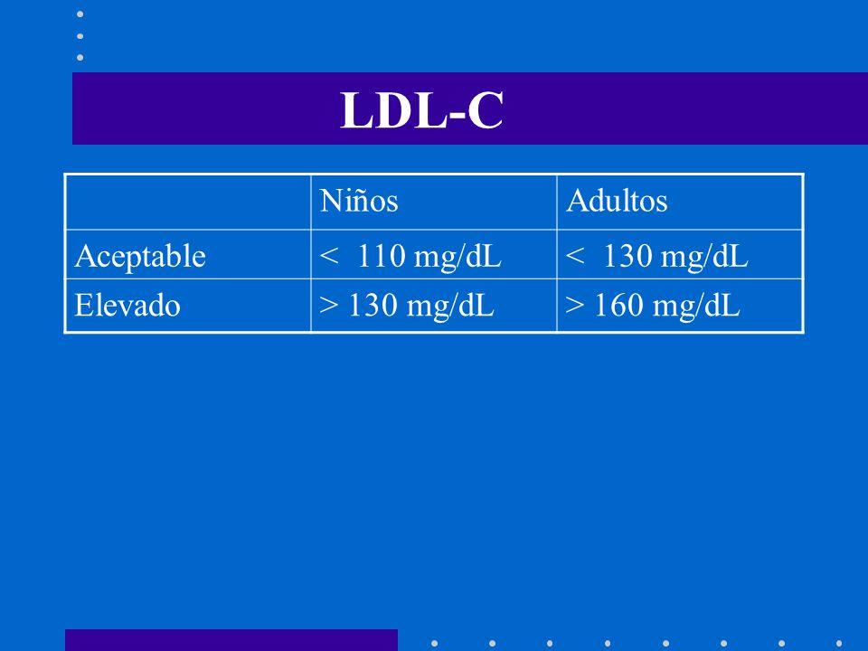 LDL-C Niños Adultos Aceptable < 110 mg/dL < 130 mg/dL Elevado