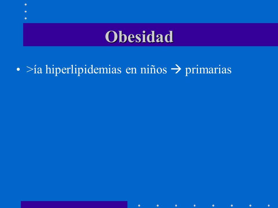 Obesidad >ía hiperlipidemias en niños  primarias