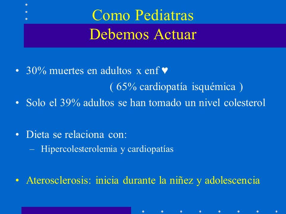 Como Pediatras Debemos Actuar