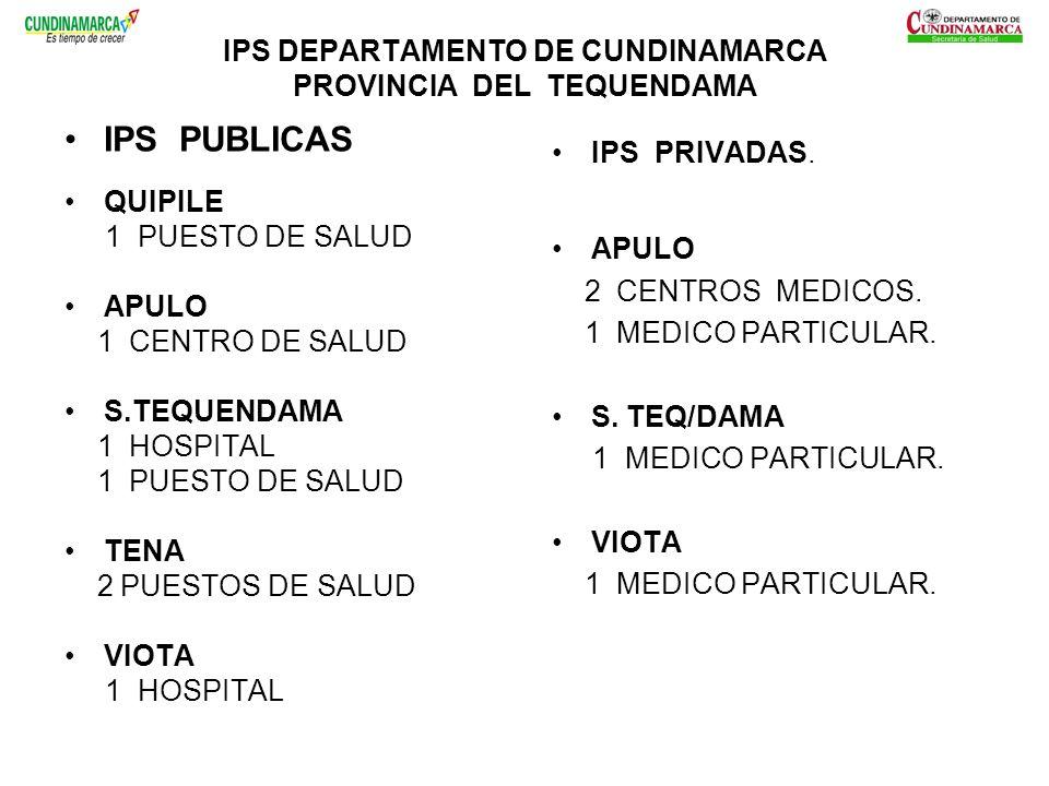 IPS DEPARTAMENTO DE CUNDINAMARCA PROVINCIA DEL TEQUENDAMA