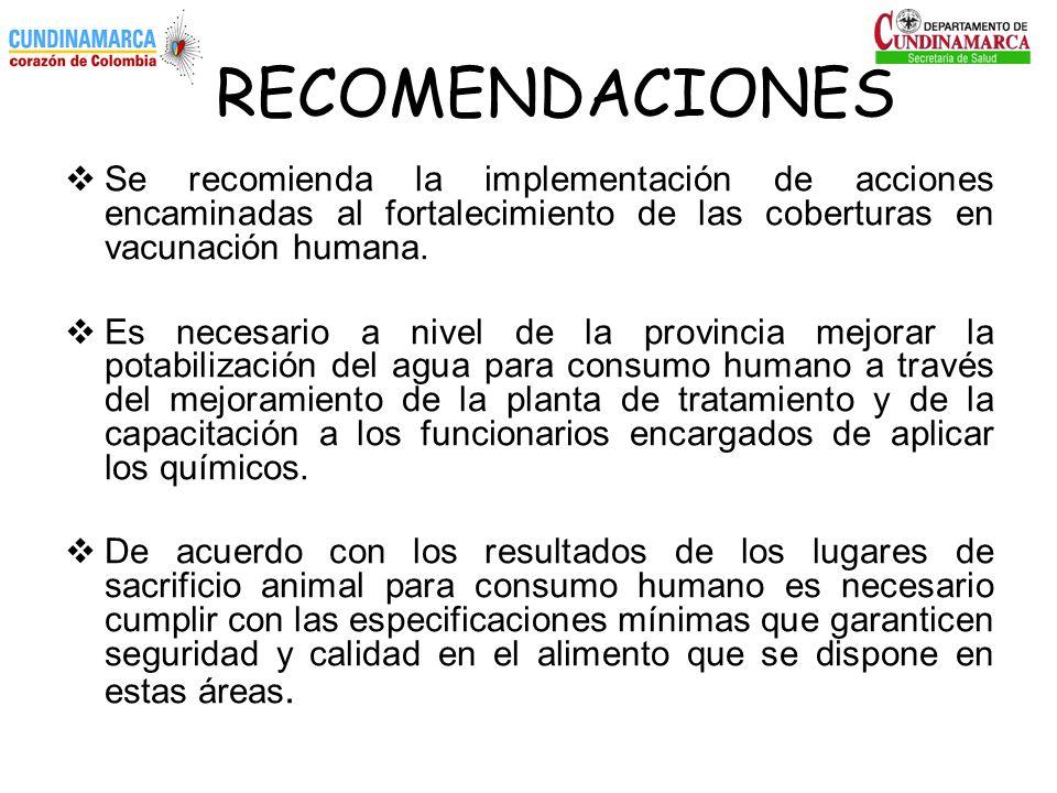 RECOMENDACIONES Se recomienda la implementación de acciones encaminadas al fortalecimiento de las coberturas en vacunación humana.