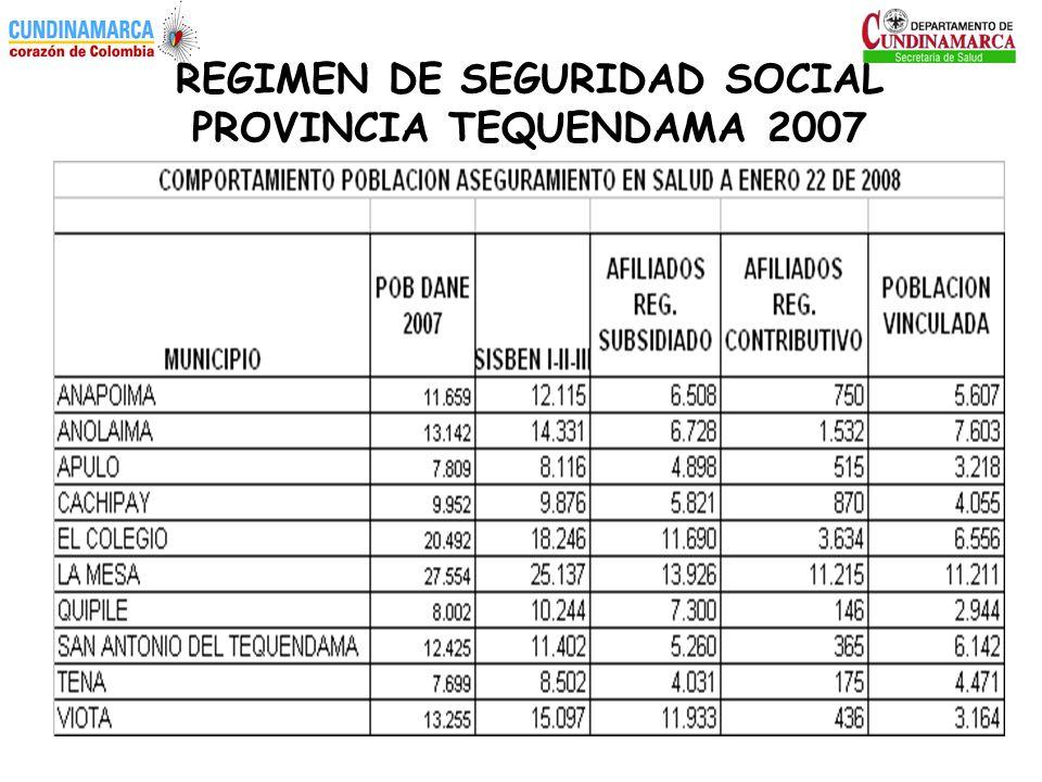 REGIMEN DE SEGURIDAD SOCIAL PROVINCIA TEQUENDAMA 2007