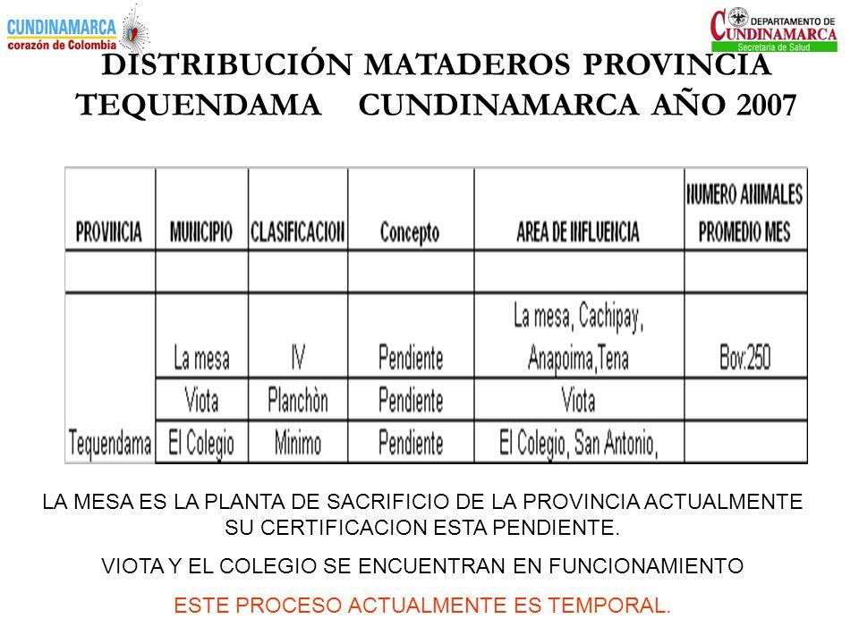 DISTRIBUCIÓN MATADEROS PROVINCIA TEQUENDAMA CUNDINAMARCA AÑO 2007