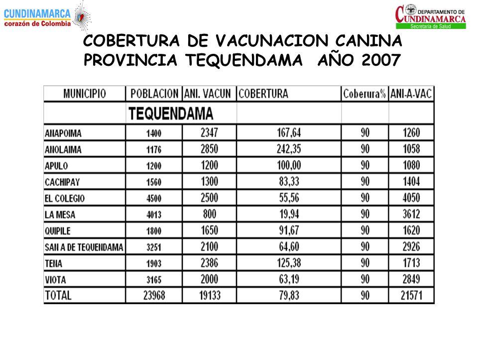 COBERTURA DE VACUNACION CANINA PROVINCIA TEQUENDAMA AÑO 2007