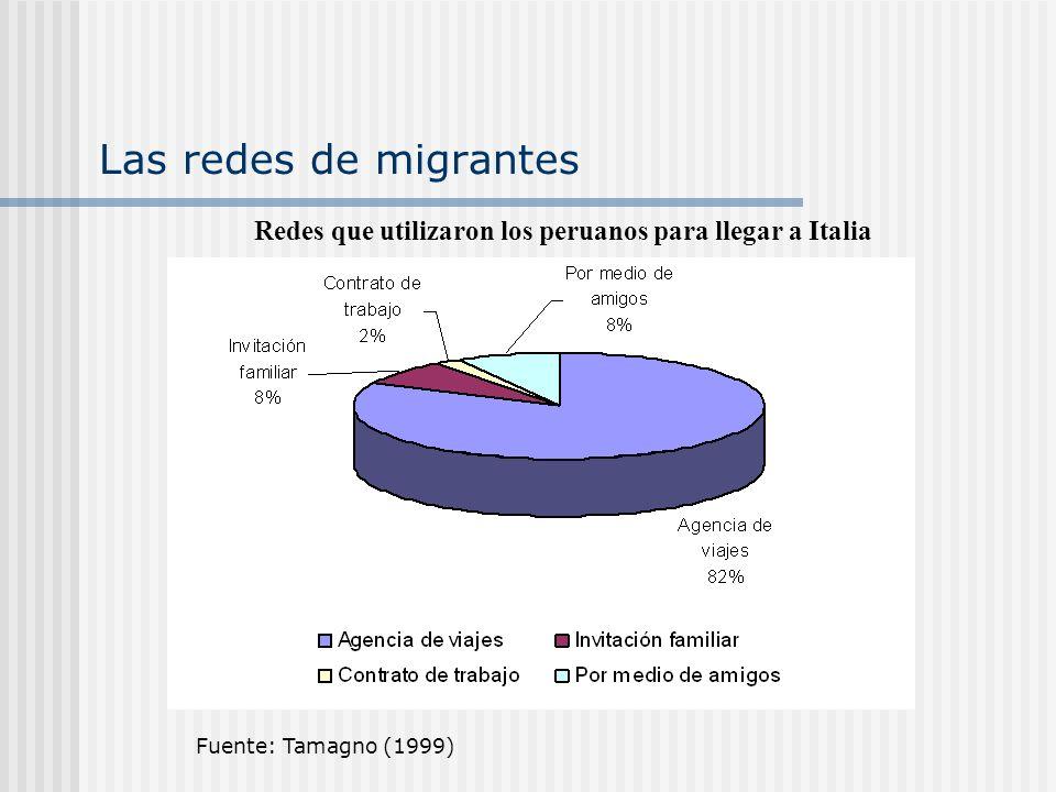 Redes que utilizaron los peruanos para llegar a Italia
