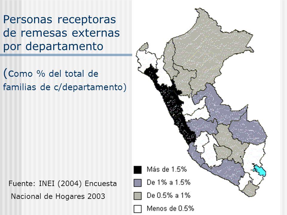 Personas receptoras de remesas externas por departamento (como % del total de familias de c/departamento)