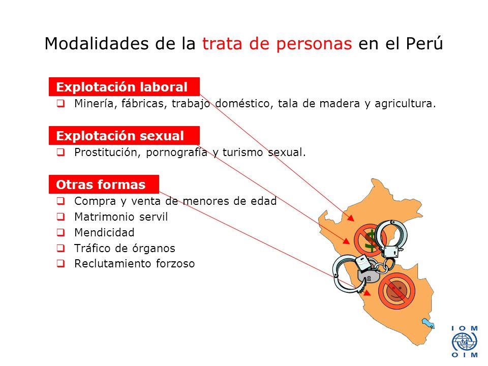 Modalidades de la trata de personas en el Perú