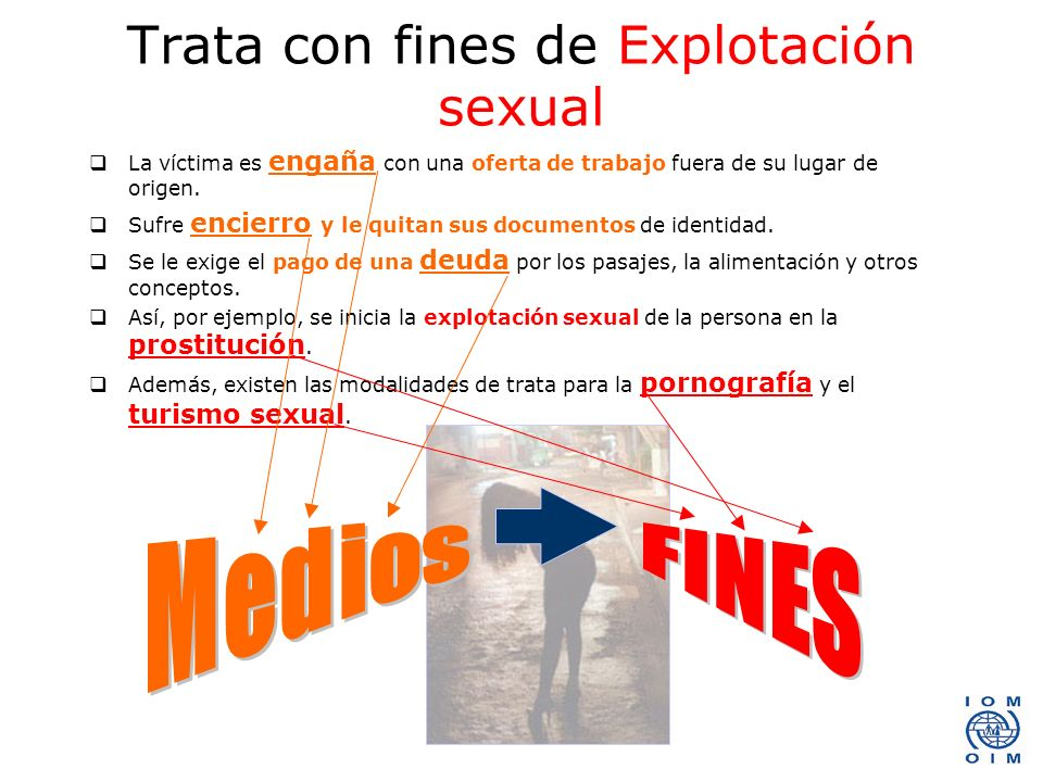 Trata con fines de Explotación sexual