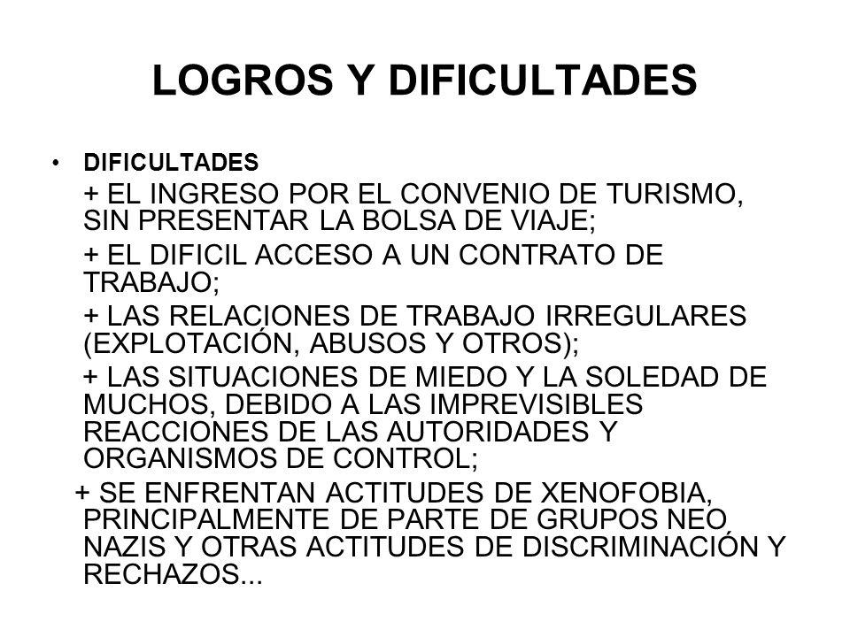 LOGROS Y DIFICULTADES DIFICULTADES. + EL INGRESO POR EL CONVENIO DE TURISMO, SIN PRESENTAR LA BOLSA DE VIAJE;