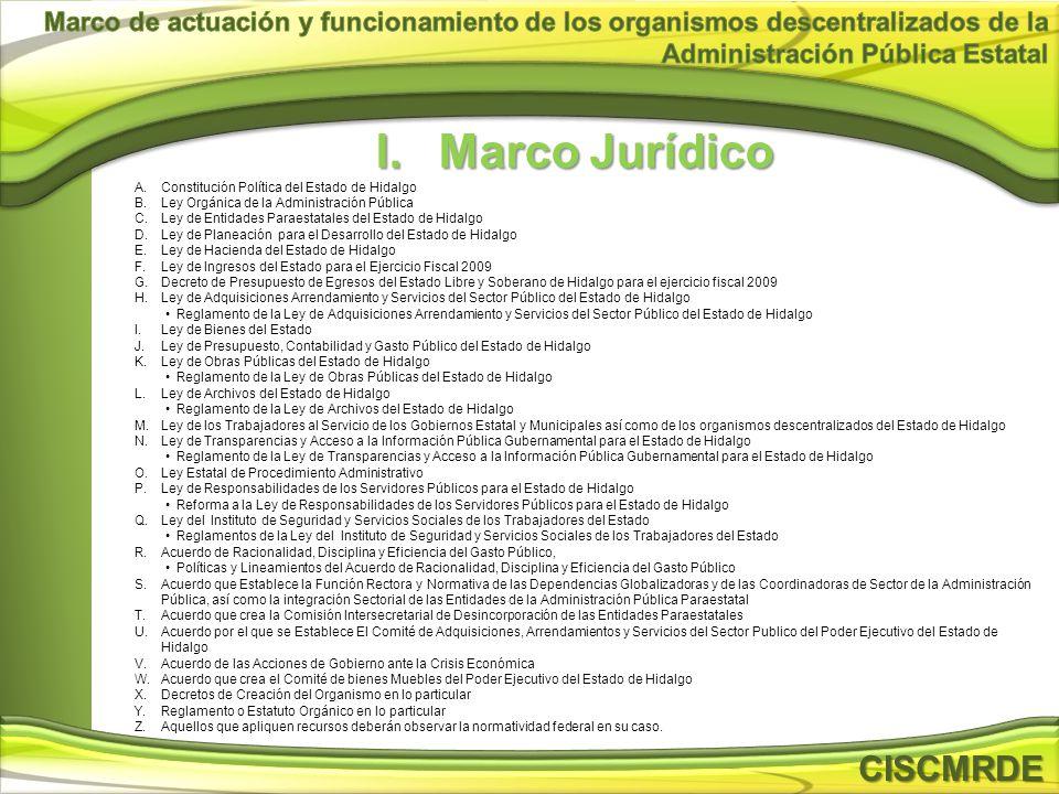 Marco Jurídico Constitución Política del Estado de Hidalgo