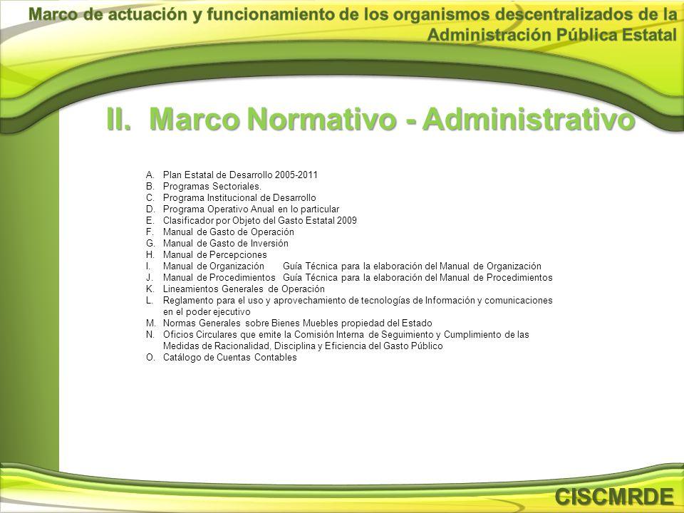 Marco Normativo - Administrativo