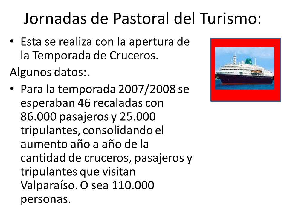 Jornadas de Pastoral del Turismo: