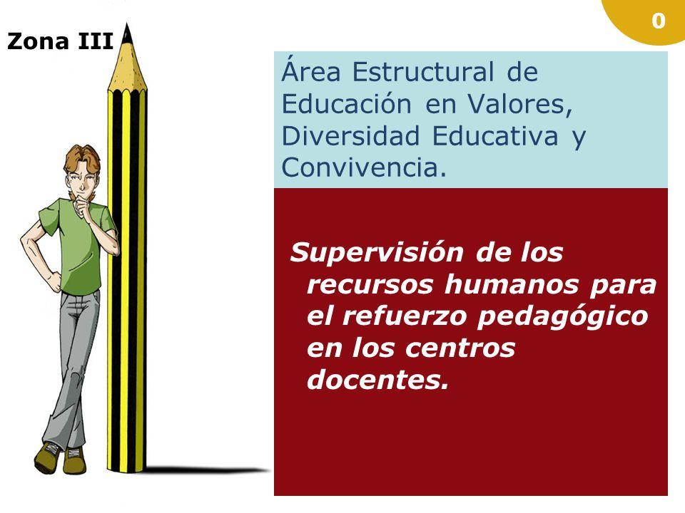 Zona III Área Estructural de Educación en Valores, Diversidad Educativa y Convivencia.