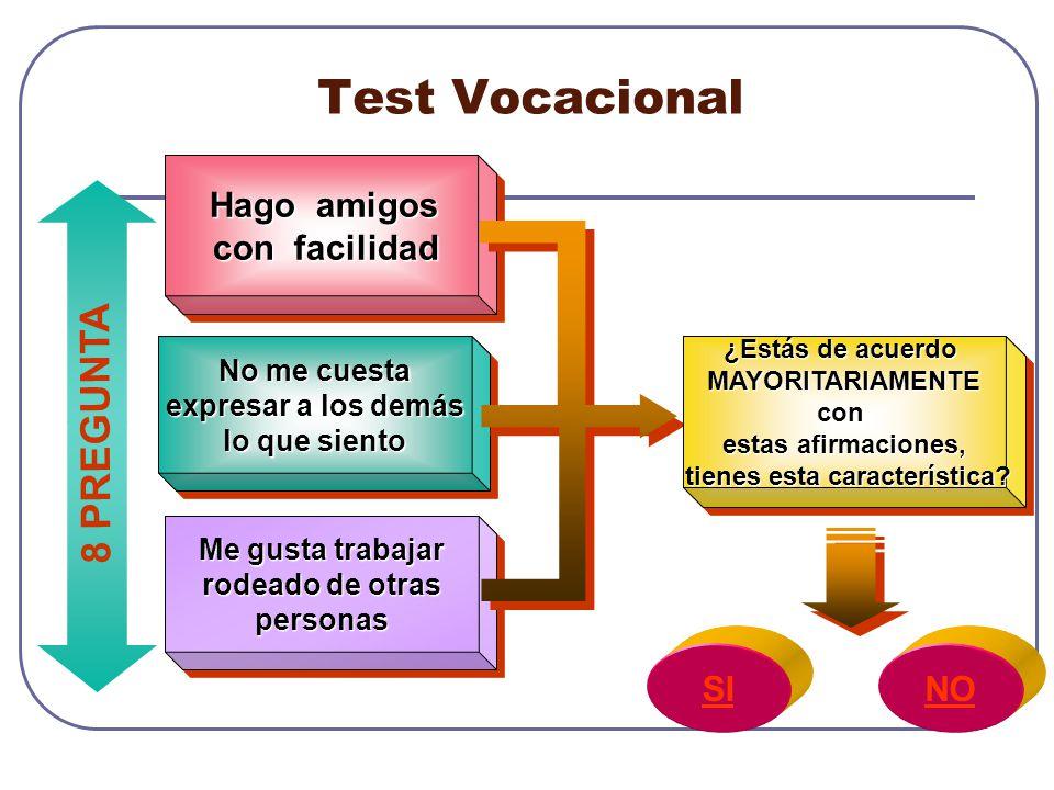 Test Vocacional 8 PREGUNTA con facilidad SI NO Hago amigos