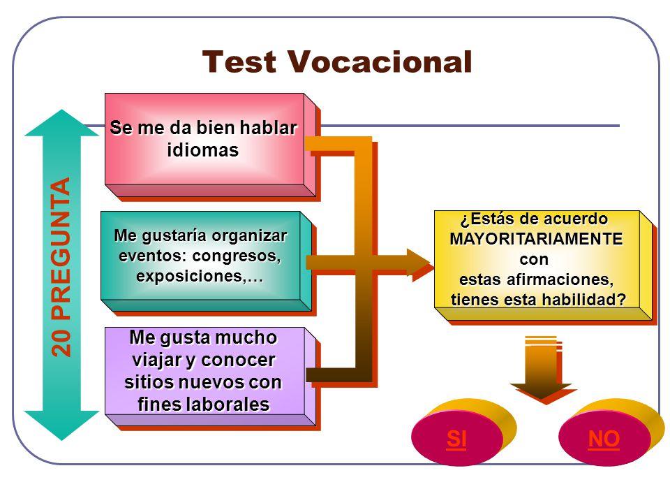 Test Vocacional 20 PREGUNTA SI NO Se me da bien hablar idiomas