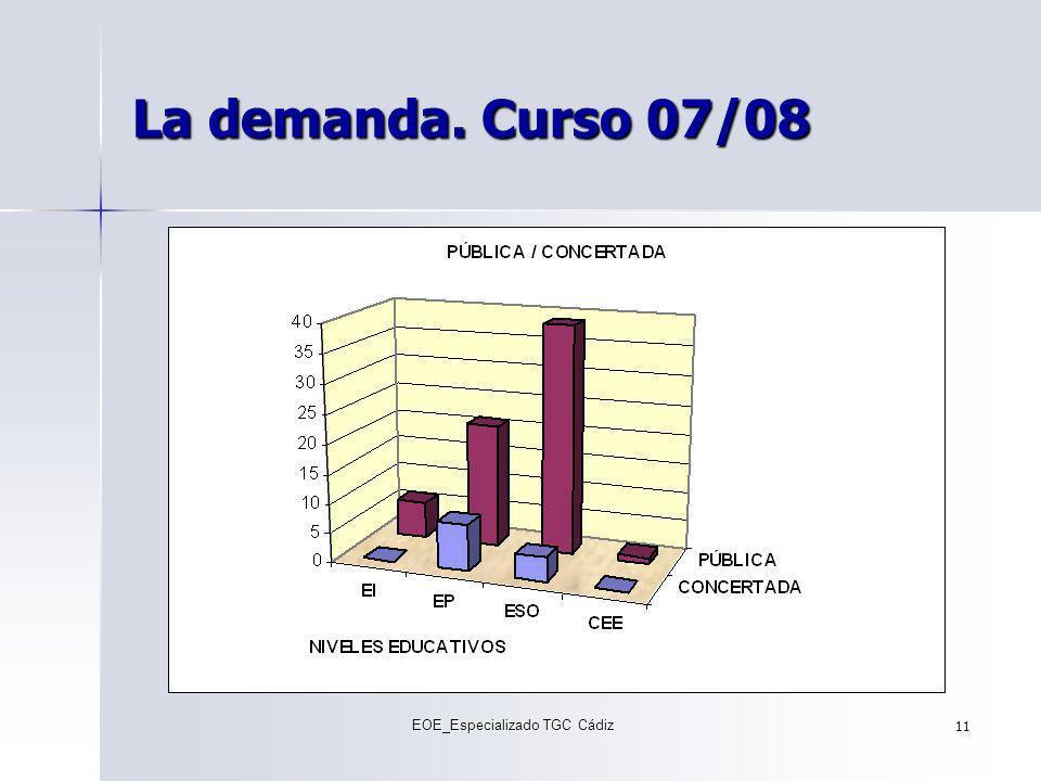 EOE_Especializado TGC Cádiz