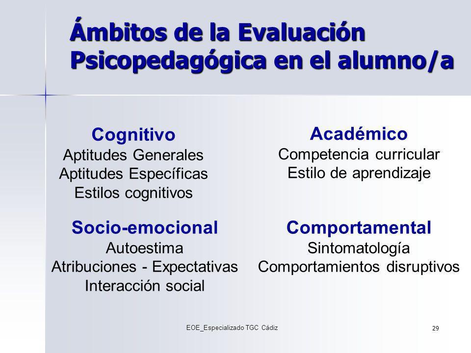 Ámbitos de la Evaluación Psicopedagógica en el alumno/a