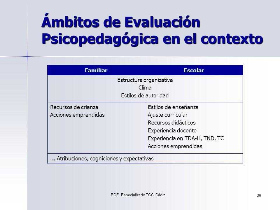 Ámbitos de Evaluación Psicopedagógica en el contexto