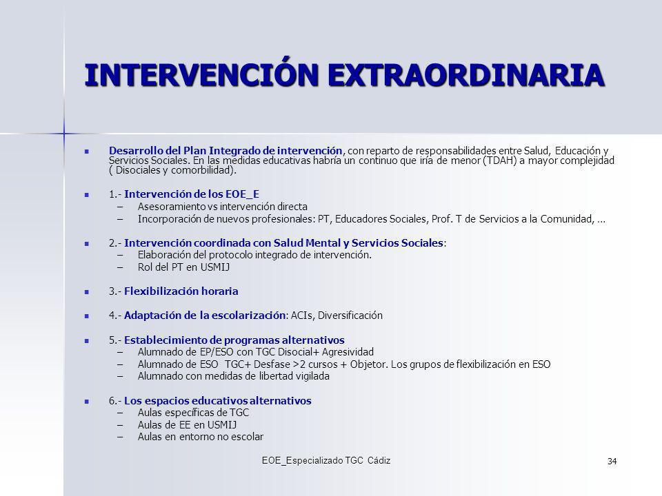INTERVENCIÓN EXTRAORDINARIA