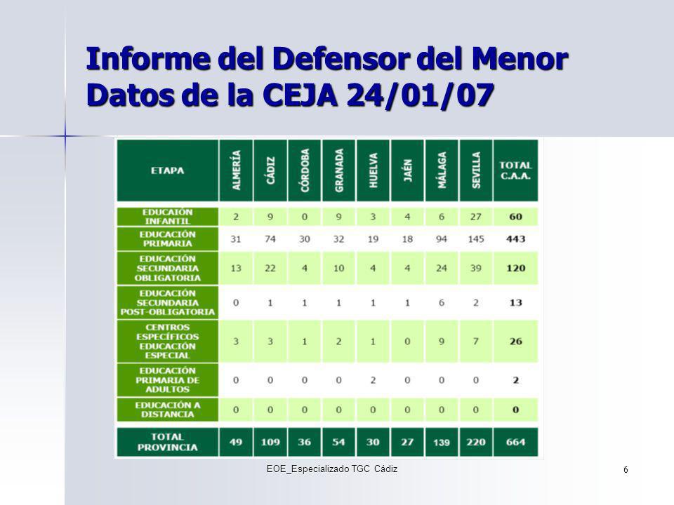 Informe del Defensor del Menor Datos de la CEJA 24/01/07