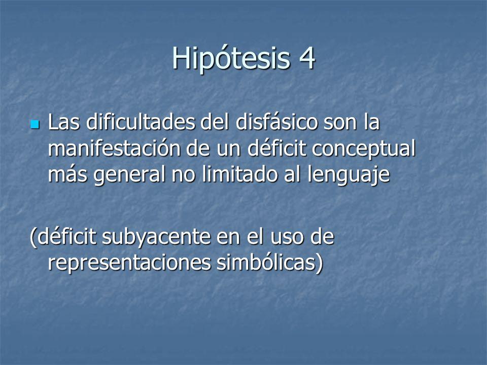 Hipótesis 4 Las dificultades del disfásico son la manifestación de un déficit conceptual más general no limitado al lenguaje.