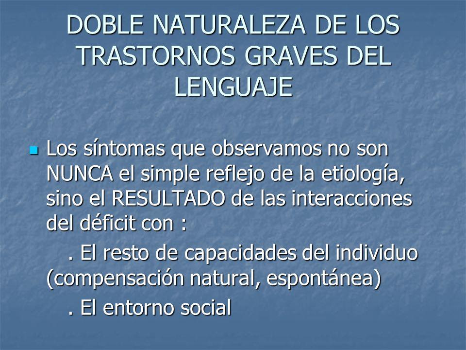 DOBLE NATURALEZA DE LOS TRASTORNOS GRAVES DEL LENGUAJE