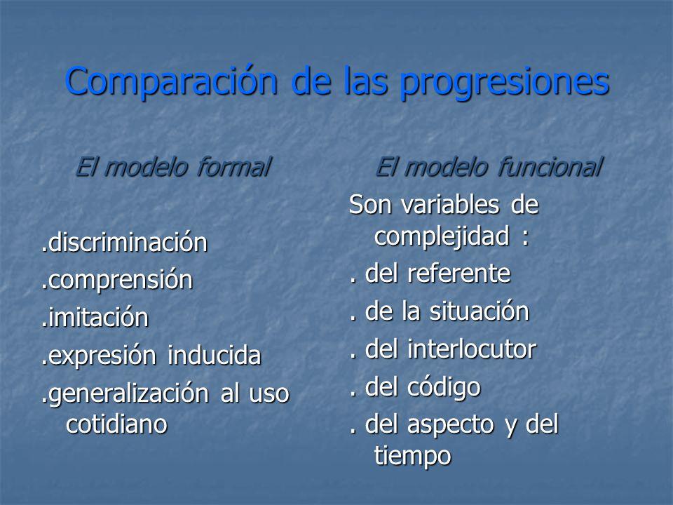 Comparación de las progresiones