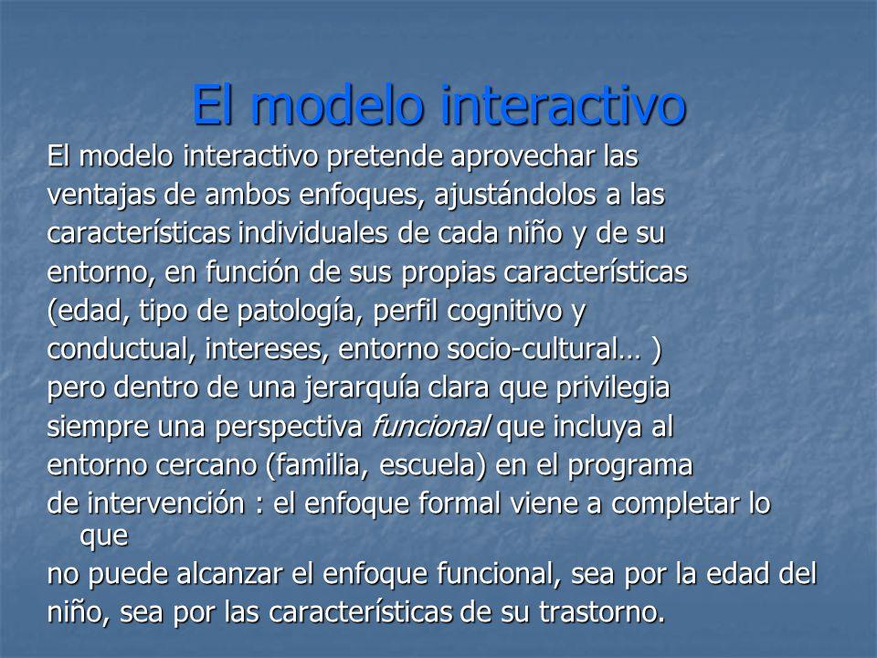 El modelo interactivo El modelo interactivo pretende aprovechar las