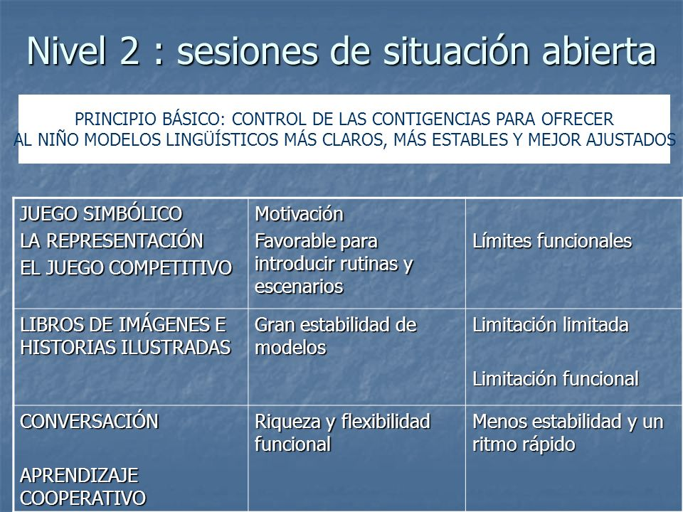 Nivel 2 : sesiones de situación abierta