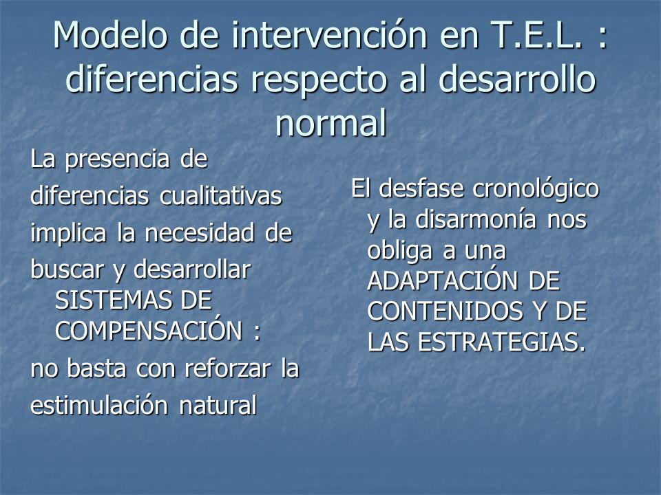 Modelo de intervención en T. E. L