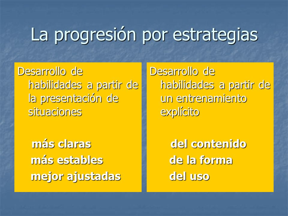 La progresión por estrategias