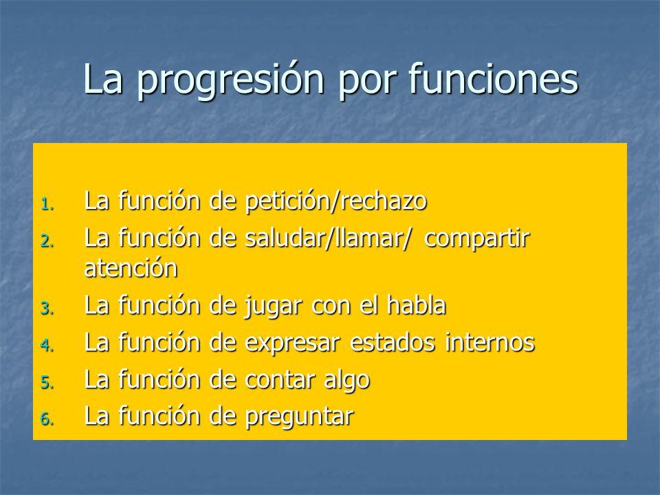 La progresión por funciones