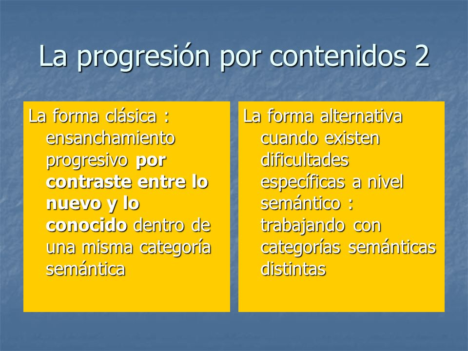 La progresión por contenidos 2