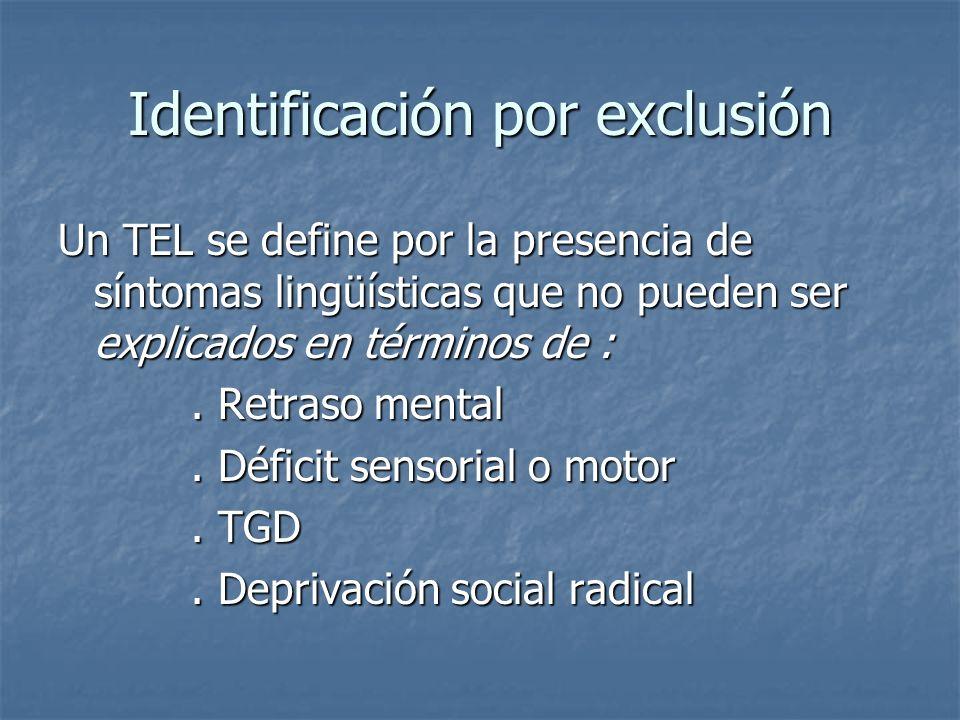 Identificación por exclusión