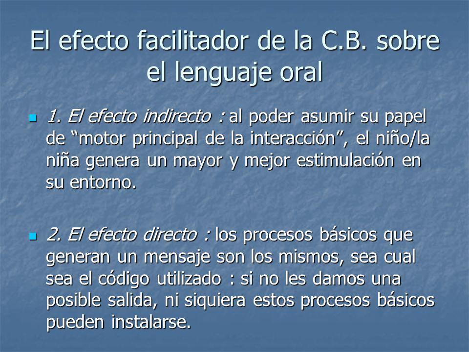El efecto facilitador de la C.B. sobre el lenguaje oral