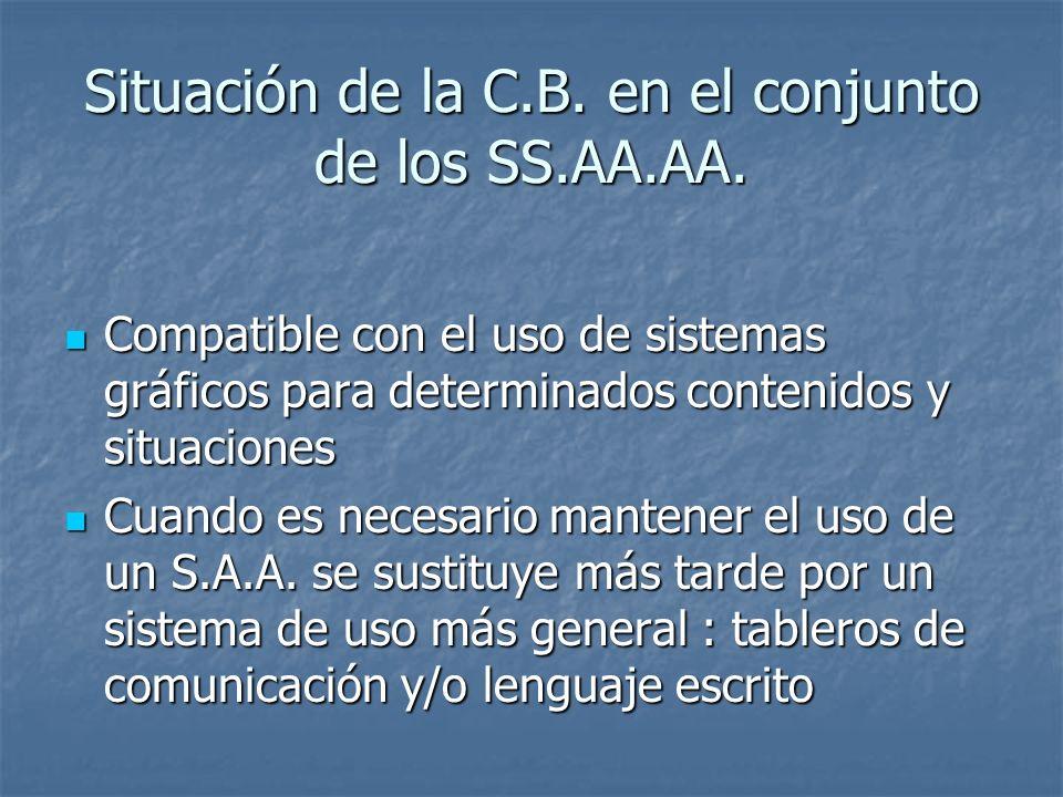 Situación de la C.B. en el conjunto de los SS.AA.AA.