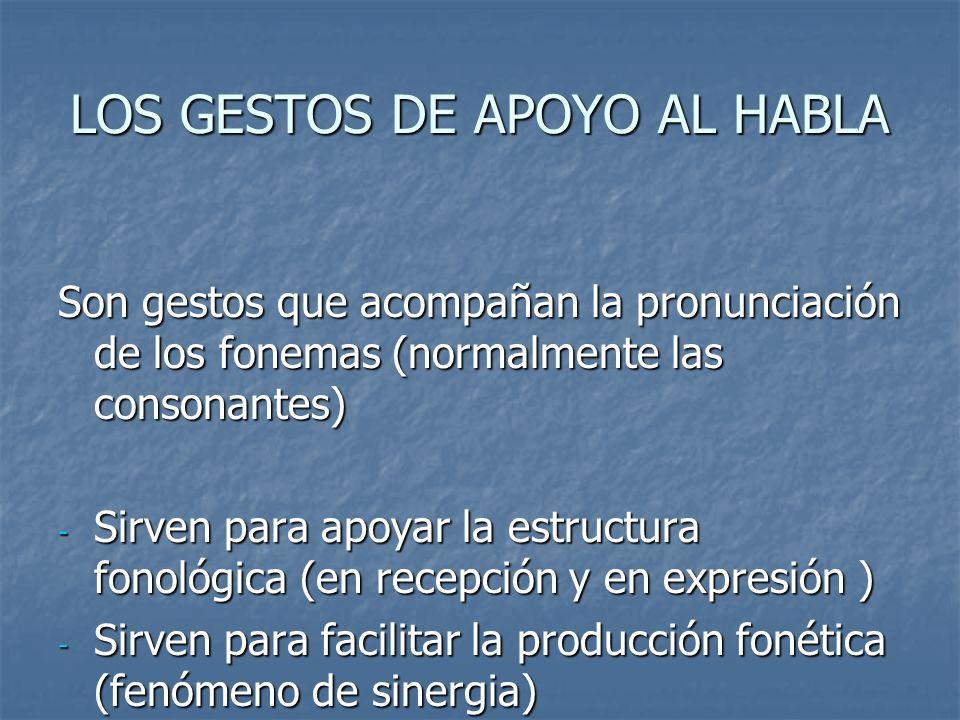 LOS GESTOS DE APOYO AL HABLA